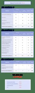 Contenido del Grado Medio en Instalaciones Eléctricas y Automáticas en ISBS